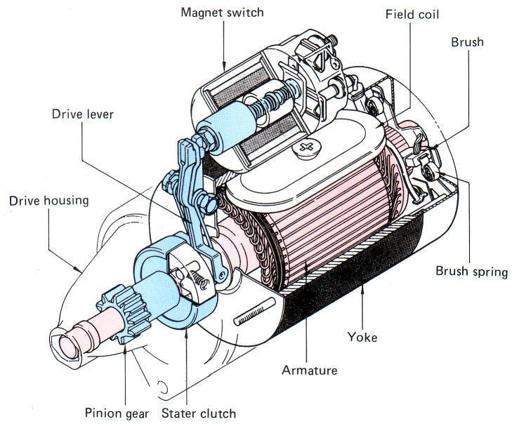 Tech Electrical Starter Motor Conventional Type Rollaclub