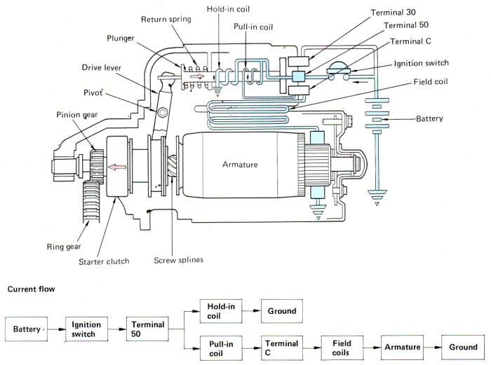 tech electrical  starter motor  conventional type