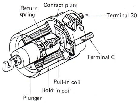 Mallory Coil Msd 6a Wiring Diagram also Manuals diagrams together with Index php also 1950 Ford 8n Wiring Diagram as well PlaneWiring2. on starter solenoid wiring diagram