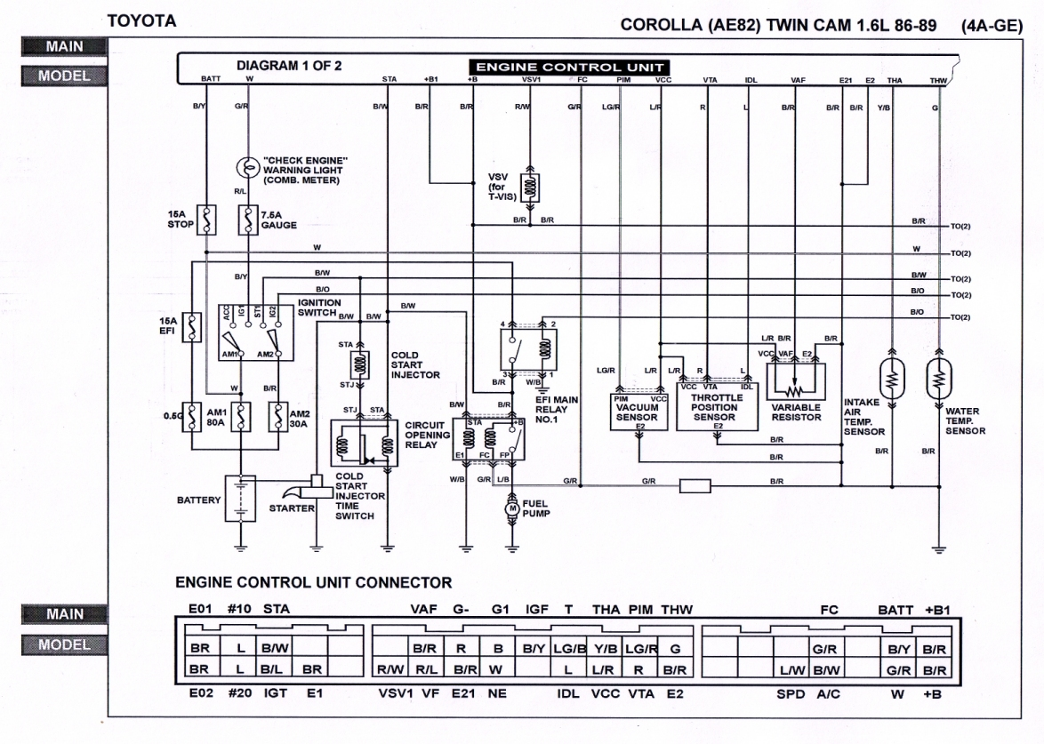 AE82_ECU_Wiring_Diagram_1 tech engine a series wiring diagrams rollaclub 4age wire harness at bakdesigns.co